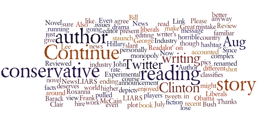 Key words to describe author's website